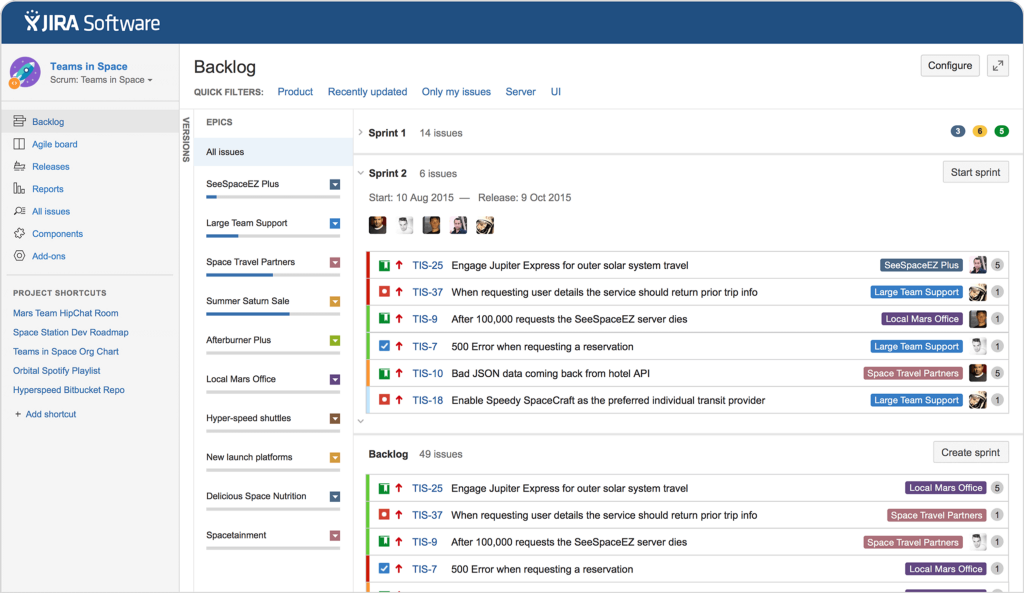 Jira - project tracking tool dashboard